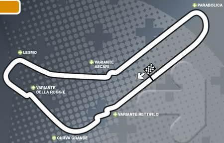 Circuito di Monza 2013