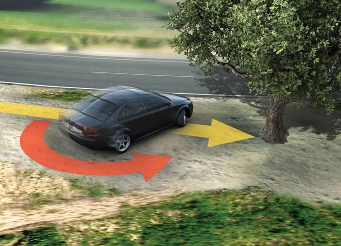 Sistemi di sicurezza attivi e passivi in auto - ESP, ABS, ASR