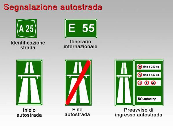 Limiti di velocità e classificazione delle strade in Italia 2