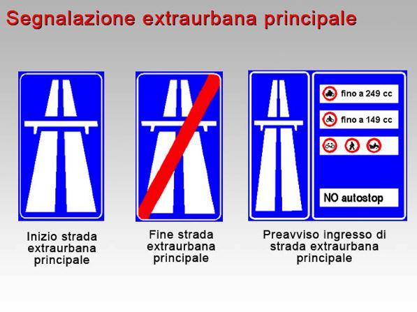 Limiti di velocità e classificazione delle strade in Italia 3