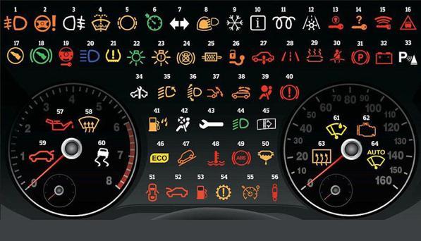 Spie auto: cosa significano i simboli sul cruscotto della macchina? 1