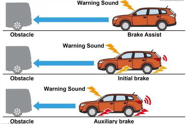 Frenata automatica di emergenza: cos'è e come funziona la frenata assistita AEB sulle auto? 3