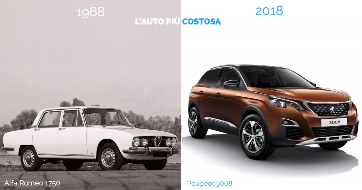 Come sono cambiate le auto italiane negli ultimi 50 anni?